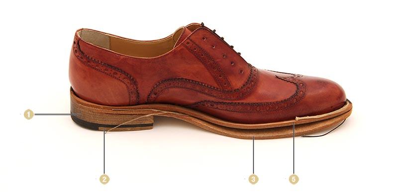 scarpa da uomo di profilo in costruzione